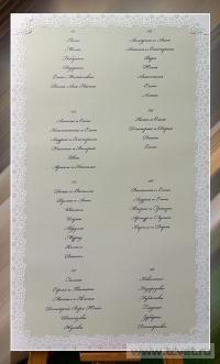 Свадьба в ресторане Островский. Список гостей
